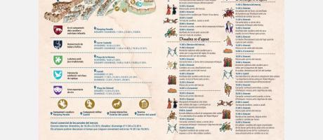 Programa Fira Medieval