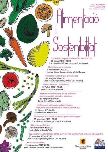Charlas Alimentación y sostenibilidad