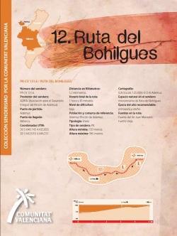 Ruta 12 Ruta del Bohilgues